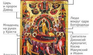 Что такое Успение Пресвятой Богородицы: история праздника