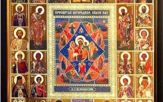 Можно ли дарить икону в подарок: мнение церкви и какую икону можно подарить на день рождения?
